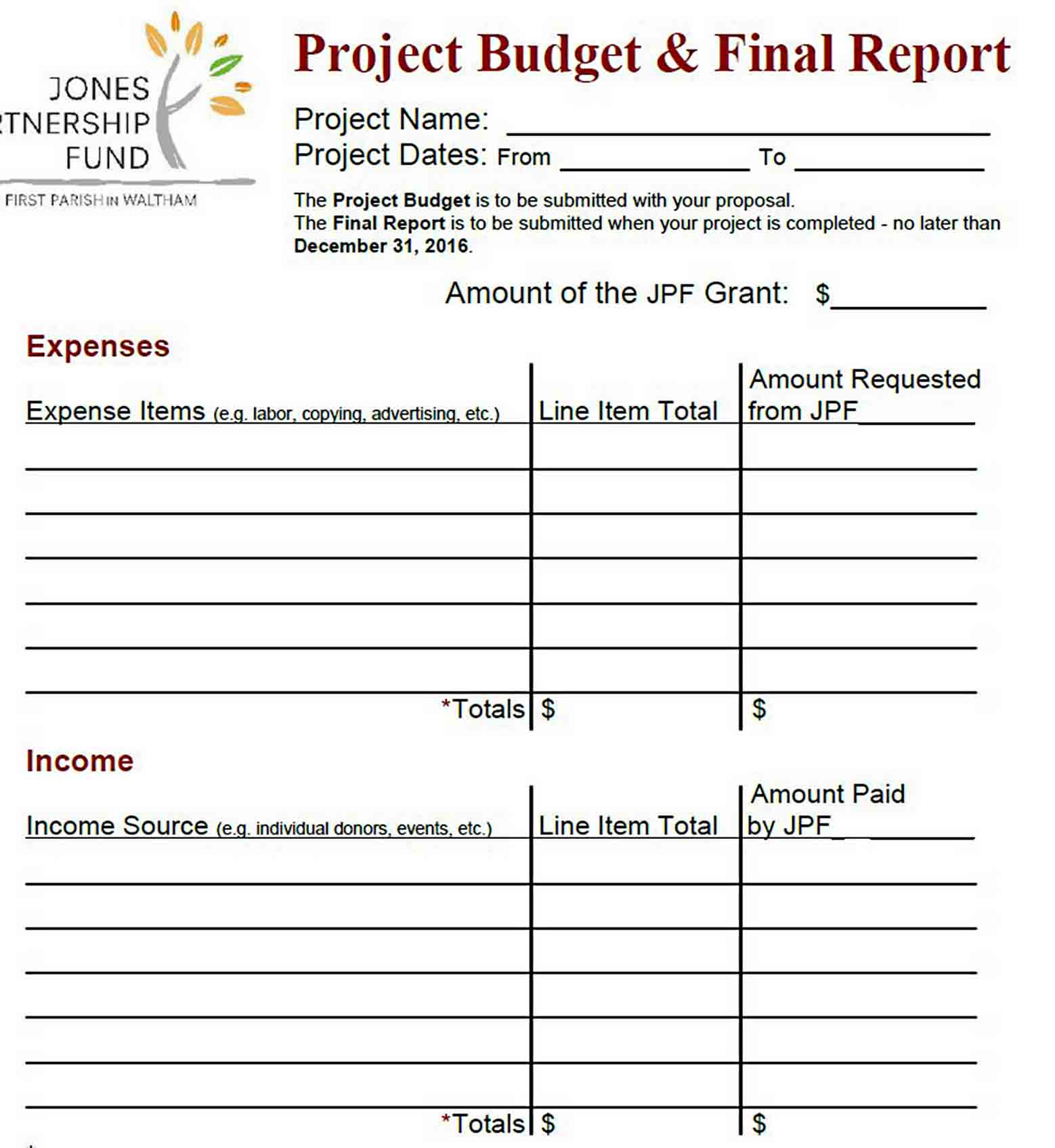 Final Project Budget Report sample
