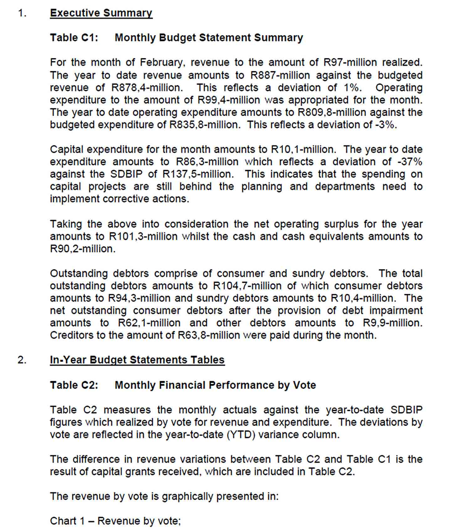Monthly Budget Statement Report sample