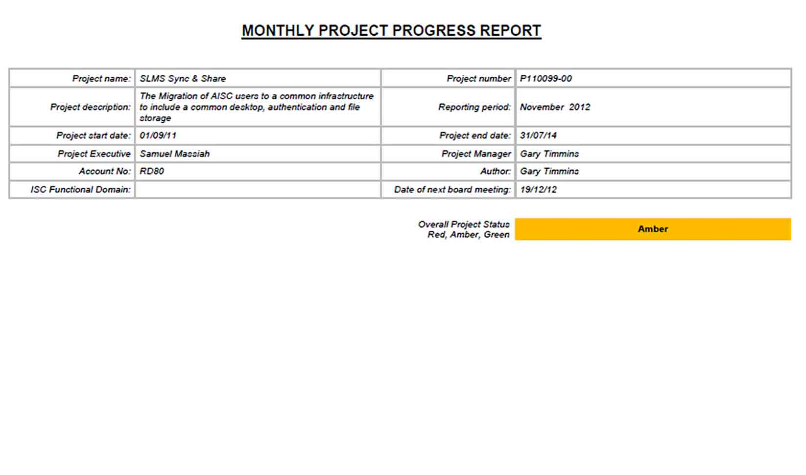 Project Monthly Progress Report sample