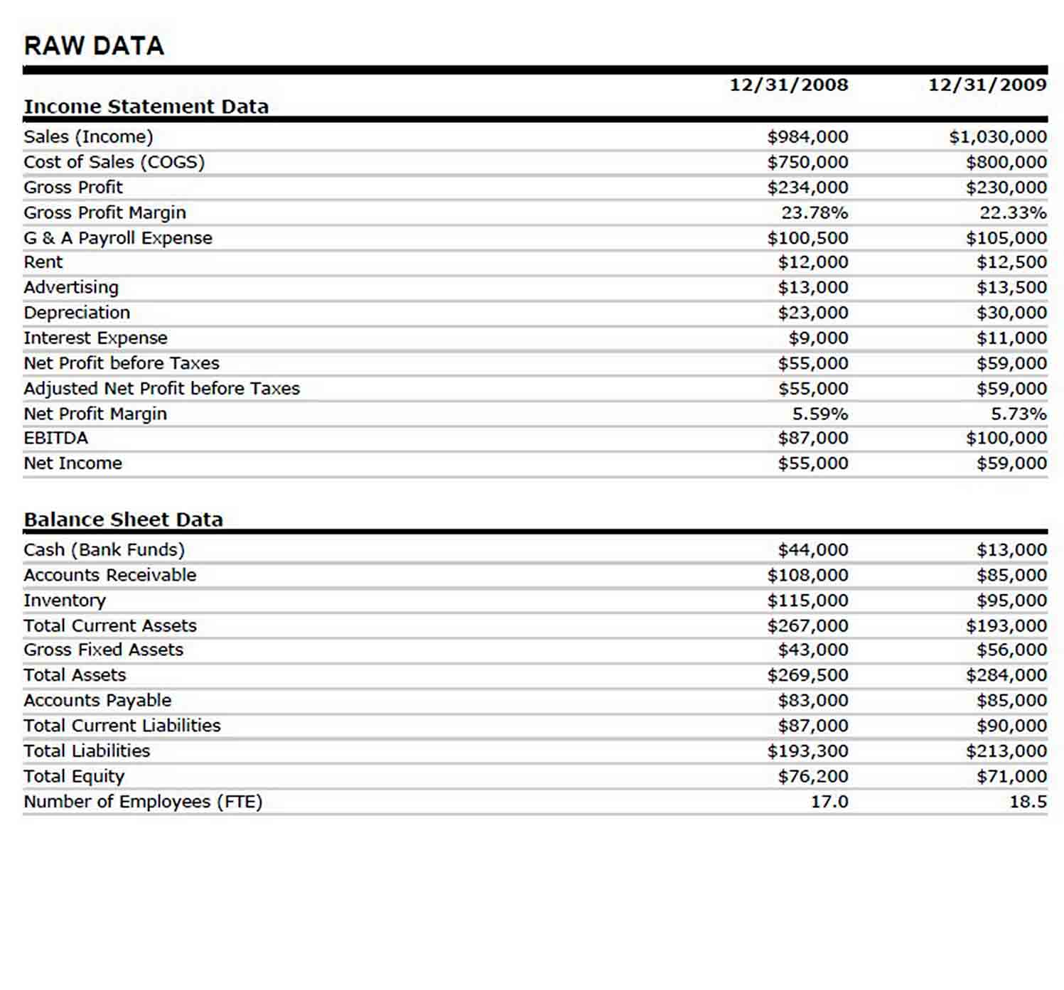 Construction Company Expense Report sample 1
