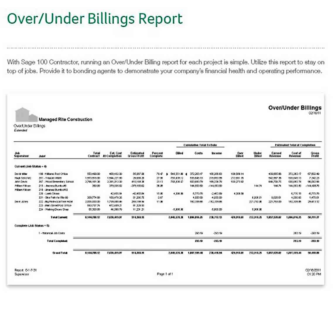 Construction Expense Report Example sample