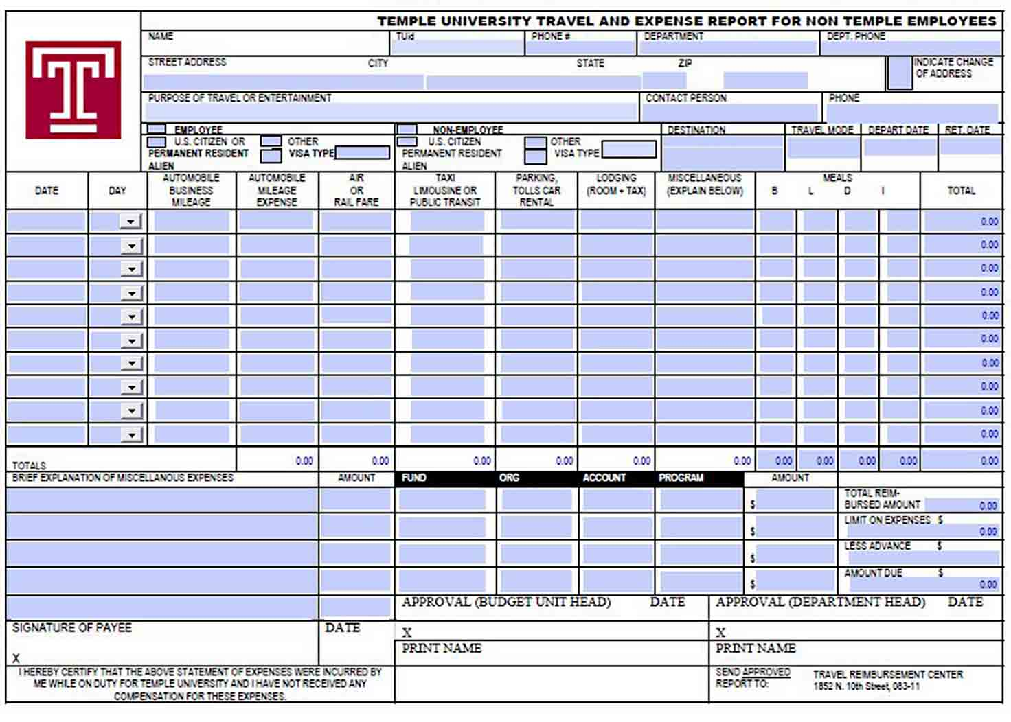 Employee Travel and Expense Report sample