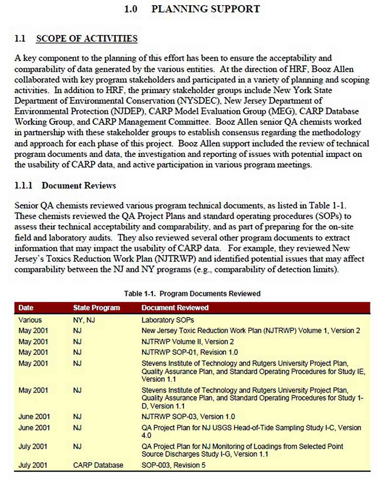 Laboratory Systems Audit Report sample